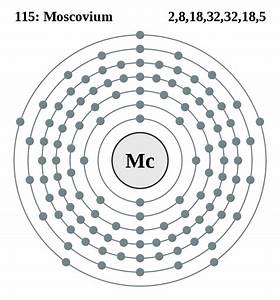 File Electron Shell 115 Moscovium Svg