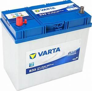 Varta Blue Dynamic : varta blue dynamic batteria 45ah 12v ~ Jslefanu.com Haus und Dekorationen