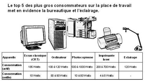 consommation ordinateur de bureau la consommation inutile des appareils électriques vd ch