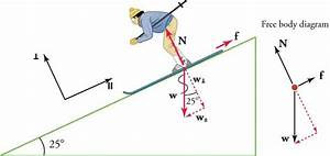 5 4 Inclined Planes