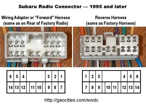 subaru forester radio harness pin out