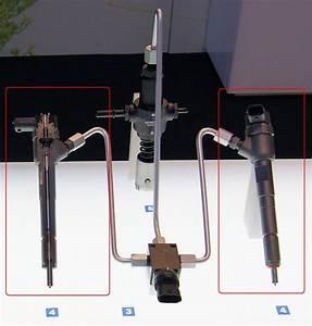Peut On Rouler Avec Un Injecteur Hs : diesel bruyant et trous dans les acclrations acclration saccad ~ Gottalentnigeria.com Avis de Voitures
