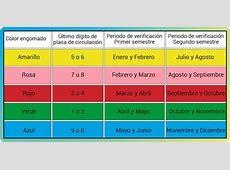 Verificación vehicular en el Estado de México, cambios