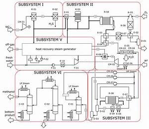 Ro Plant Flow Diagram Pdf