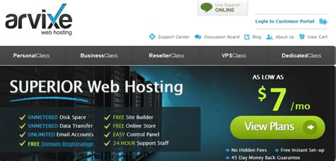 Cheapest Web Hosting Unlimited Domains
