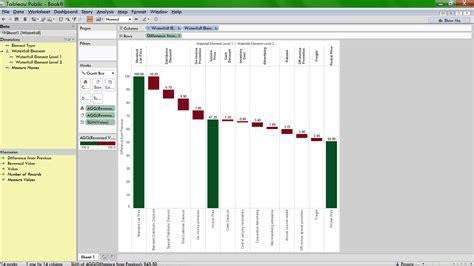 create pocket price waterfall chart  tableau