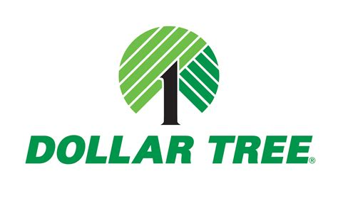 Dollar Tree Another Selloff, Another Buying Opportunity