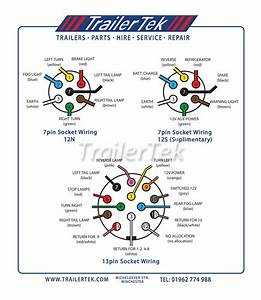7 Rv Plug Wiring Diagram For Towing