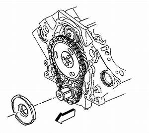 Timing Chain Or Gears  Does A 2000 Gmc Jimmy 4 3 Have
