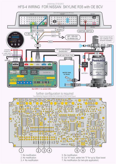 skyline r32 wiring diagram wiring library