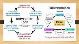 Phenomenological Theory Presentation