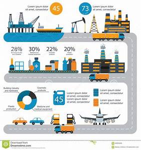 World Oil Gas Production Infographic Distribution And