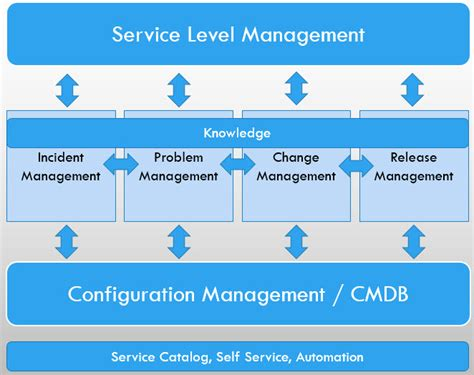 help desk vs service desk help desk vs service desk what 39 s the difference the