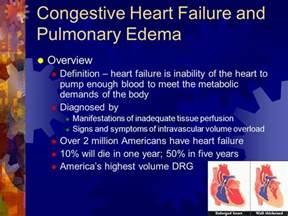 Congestive Heart Failure and Edema