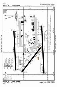 Miami Executive Airport