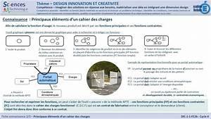 Cahier Des Charges Plan : c4 dic 1 1 fe2 principaux l ments d un cahier des ~ Premium-room.com Idées de Décoration