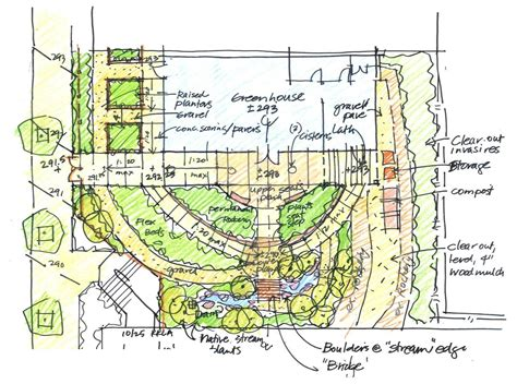 httplunarthegameznetyardlandscapinggarden design