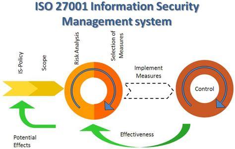 Information Security Vmoksha