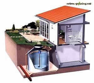 Regenwassernutzungsanlage Selber Bauen : versickerung regenwasser selber bauen sickerschacht ~ Michelbontemps.com Haus und Dekorationen
