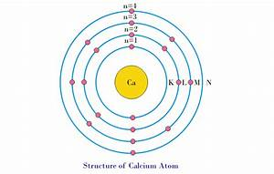 How Is The Valence Of Calcium Determined