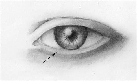 disegni di occhi facili come disegnare un occhio