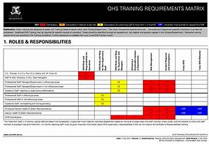 safety training needs analysis and matrix delaware With safety training matrix template