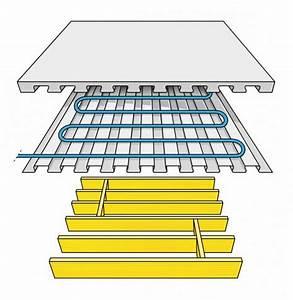 Fußbodenheizung Auf Holzboden : fu bodenheizung unter holzfu b den ~ Sanjose-hotels-ca.com Haus und Dekorationen