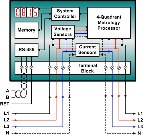 robust energy meter network with rs 485 ee times