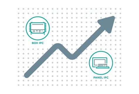 The Industrial Pc Market Trends And Future Objectives