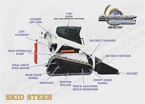 Compact Track Loader Part Diagram With Labels