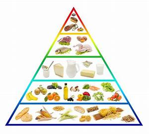 Healthy Eating Fads vs Healthy Lifestyle - Premium ...  Healthy