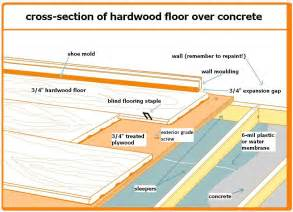 floating hardwood floor flooring ideas home