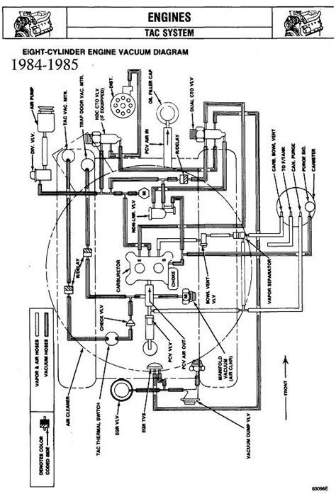 Diagram Jeep Wagoneer Wiring Full Version