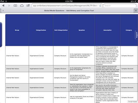 Anti Bribery Healthcheck Money Laundering Risk Assessment Aml Risk Assessment Form