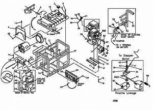 Craftsman Model 580327201 Generator Genuine Parts