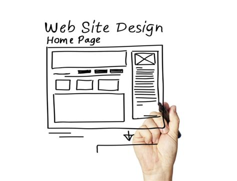 designing a website 100 questions you must ask when developing a website