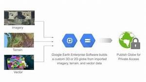 Globen Und Karten : geodienst google earth enterprise wird open source ~ Sanjose-hotels-ca.com Haus und Dekorationen