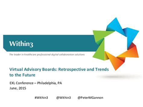 virtual advisory boards retrospective  trends   future