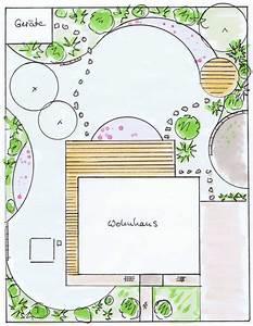 Gartenplanung Gartengestaltung Bildergalerie : 5 tipp gartengestaltung gartenplanung gardomat ~ Watch28wear.com Haus und Dekorationen