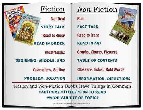 Fiction Vs Nonfiction  Miss Francine's Website 20182019