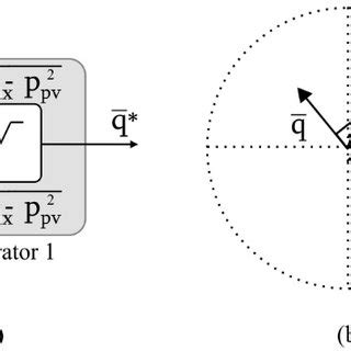 Dynamic Saturation Scheme For Harmonic Current Download