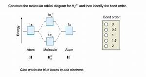 Construct The Molecular Orbital Diagram For H2