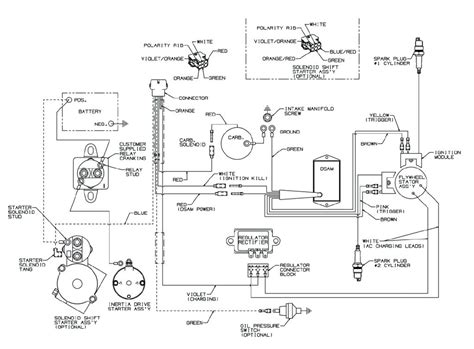 kohler command engine diagram best site wiring harness