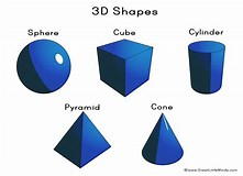 Image result for 3d shapes
