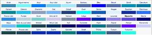 colorimetrie appelons les couleurs par leurs noms dieu With nuances de bleu peinture