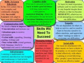 Social Skills Assessment Tool