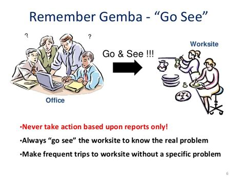 toyota go and see gemba walk placing yourself in the process new york