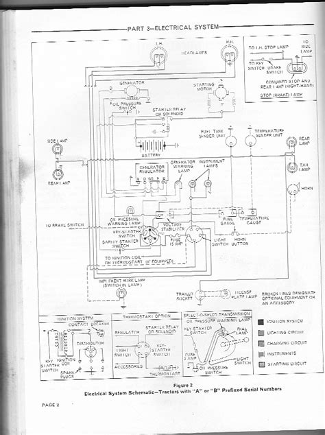 Need Wiring Diagram For Ford Tractor Approx