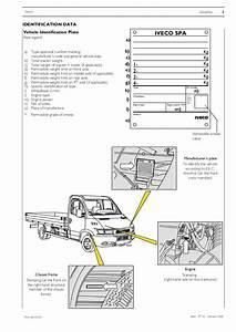 2006 Iveco Daily 3 Service Repair Manual