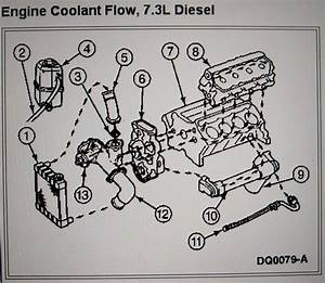 Obs    First Gen 7 3 Powerstroke Fuel Schematics